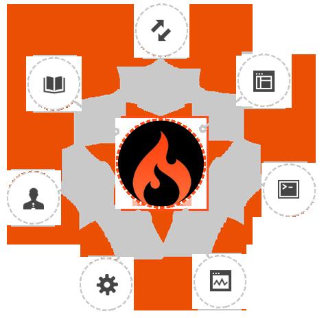 codeigniter web development services